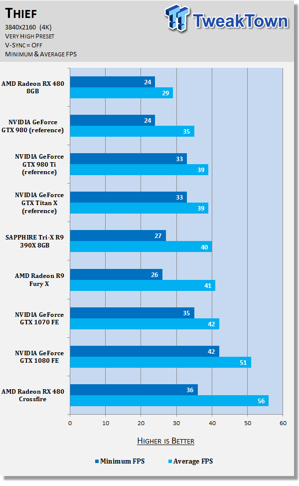 7770_45_amd-radeon-rx-480-crossfire-damn-good-power-hungry